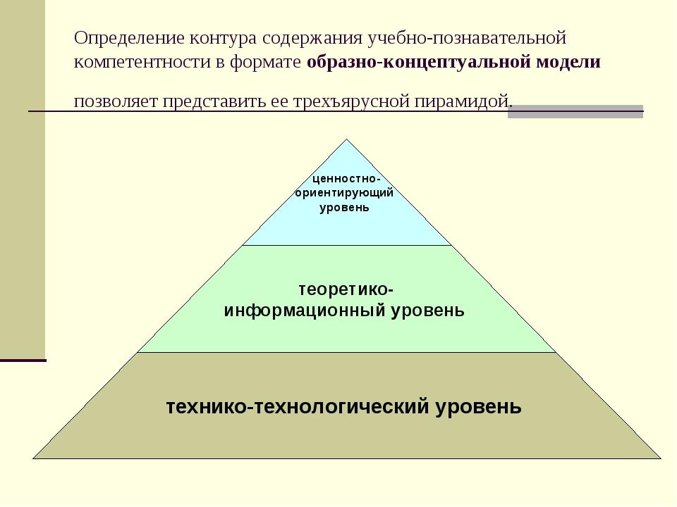 Определение контура содержания учебно-познавательной компетентности в формате...