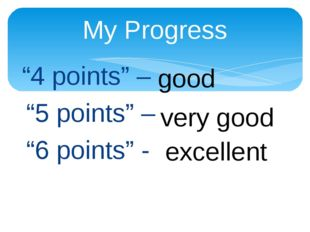 "My Progress ""4 points"" – ""5 points"" – ""6 points"" - good very good excellent"