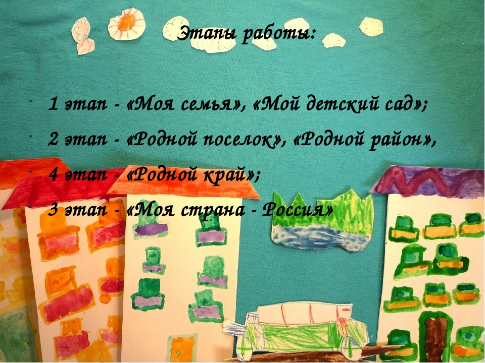 Этапы работы: 1 этап - «Моя семья», «Мой детский сад»; 2 этап - «Родной посе...