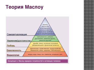 Теория Маслоу