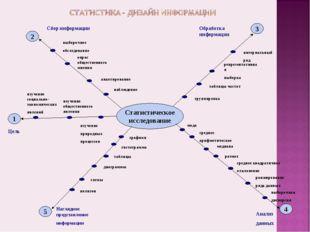 Статистическое исследование 1 2 3 4 5 изучение природных процессов изучение о