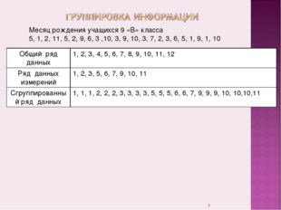 * Месяц рождения учащихся 9 «В» класса 5, 1, 2, 11, 5, 2, 9, 6, 3 ,10, 3, 9,