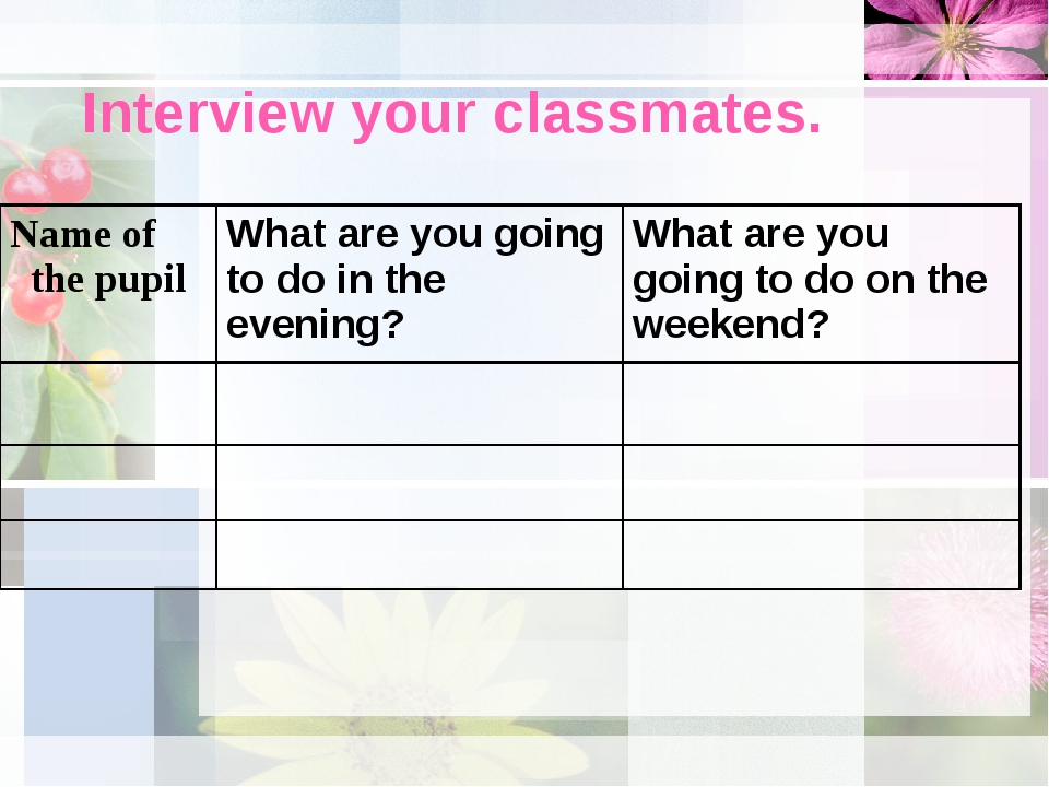 Interview your classmates. Name of the pupil	What are you going to do in the...