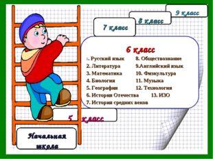 5 класс 6 класс 1. Русский язык 8. Обществознание 2. Литература 9.Английски