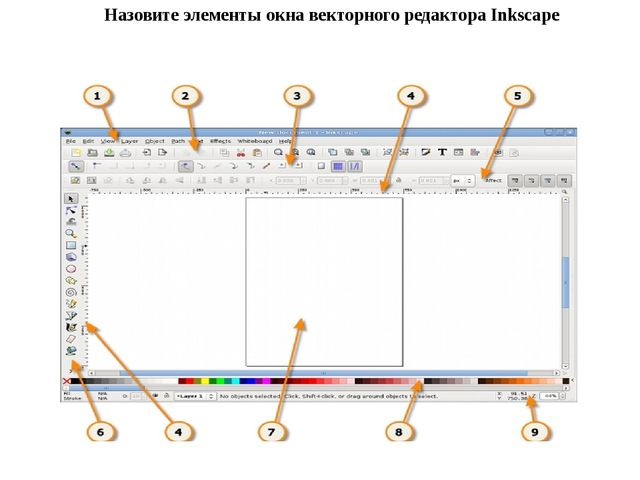Назовите элементы окна векторного редактора Inkscape
