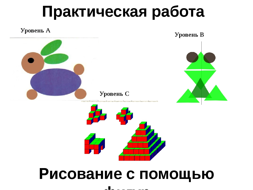 Практическая работа Рисование с помощью фигур Уровень А Уровень B Уровень C