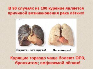 В 90 случаях из 100 курение является причиной возникновения рака лёгких! Куря