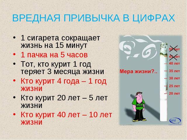 ВРЕДНАЯ ПРИВЫЧКА В ЦИФРАХ 1 сигарета сокращает жизнь на 15 минут 1 пачка на 5...