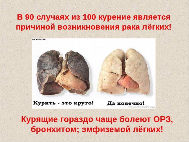 В 90 случаях из 100 курение является причиной возникновения рака лёгких! Куря...