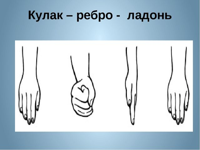 Кулак – ребро - ладонь