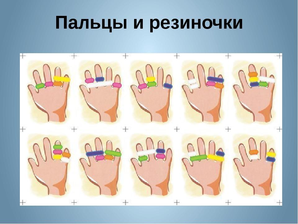 Пальцы и резиночки
