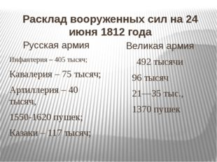 Расклад вооруженных сил на 24 июня 1812 года Русская армия Инфантерия – 405 т