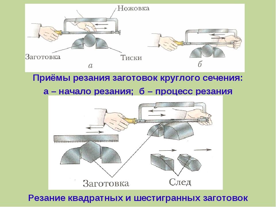 Приёмы резания заготовок круглого сечения: а – начало резания; б – процесс р...