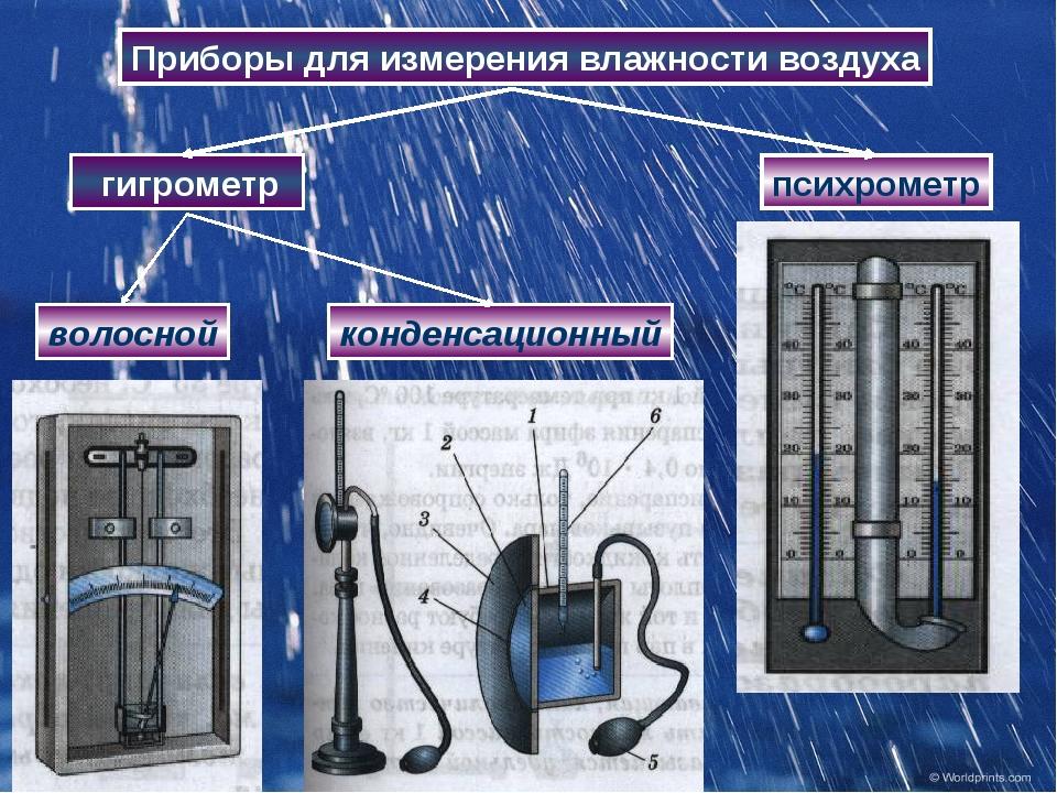 Приборы для измерения влажности воздуха гигрометр психрометр волосной конденс...