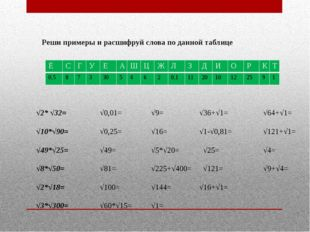 Реши примеры и расшифруй слова по данной таблице √2* √32= √10*√90= √49*√25= √