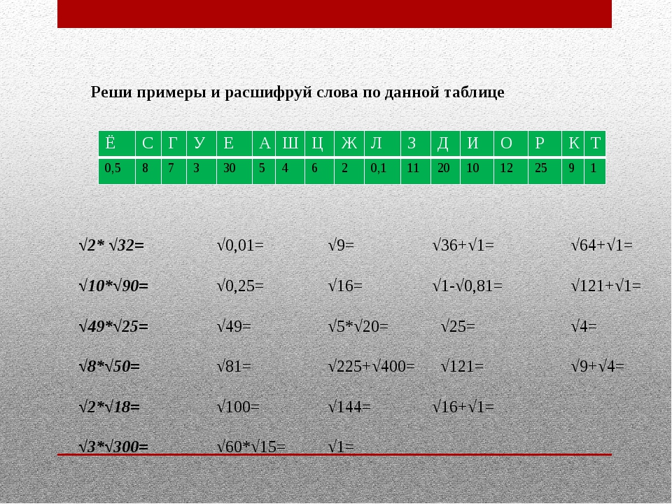 Реши примеры и расшифруй слова по данной таблице √2* √32= √10*√90= √49*√25= √...