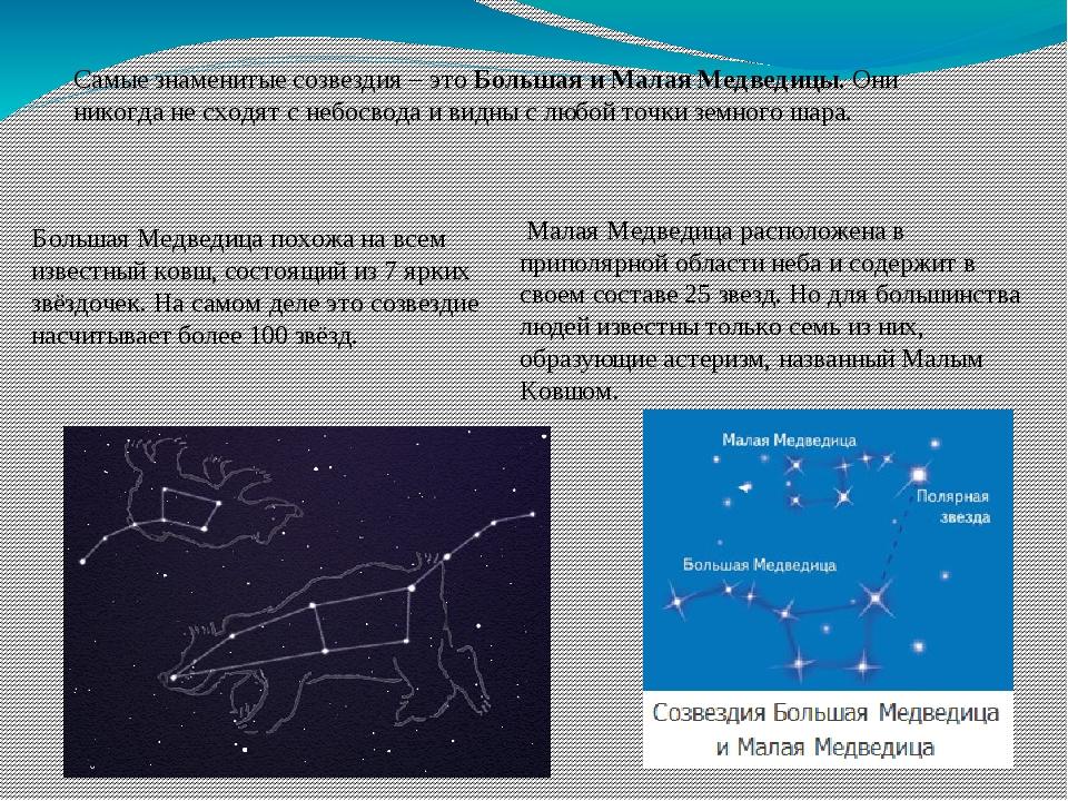 конспект звездное небо фотокопия поможет