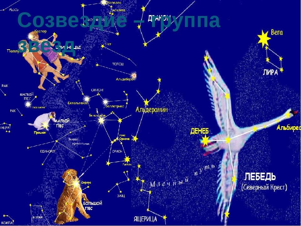 Созвездие – группа звезд