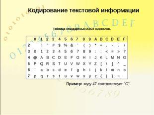"""Таблица стандартных ASCII символов. Пример: коду 47 соответствует """"G"""". Кодиро"""