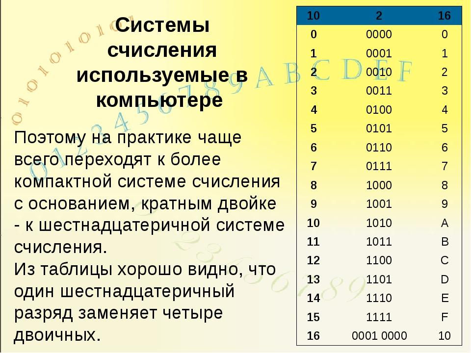 Системы счисления используемые в компьютере Поэтому на практике чаще всего пе...