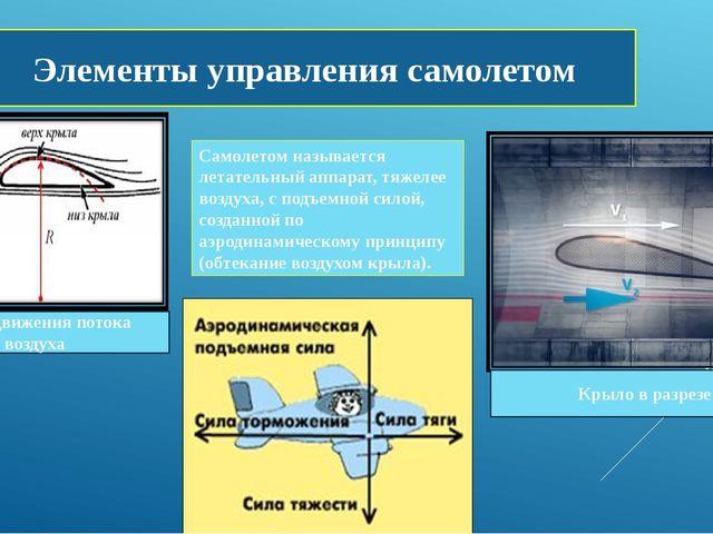 Схема движения потока воздуха Крыло в разрезе Элементы управления самолетом С...