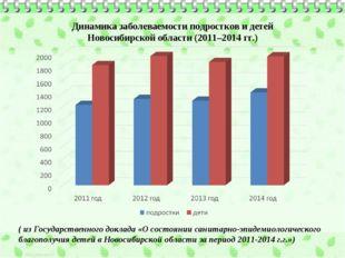 Динамика заболеваемости подростков и детей Новосибирской области (2011–2014 г