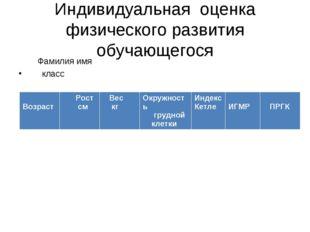 Индивидуальная оценка физического развития обучающегося Фамилия имя класс Воз
