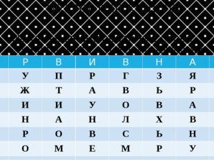 Четвертый конкурс Найдите зашифрованные слова , относящиеся к истории Древней