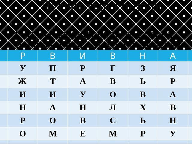 Четвертый конкурс Найдите зашифрованные слова , относящиеся к истории Древней...