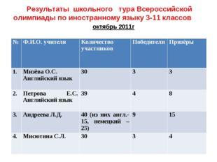 Результаты школьного тура Всероссийской олимпиады по иностранному языку 3-11