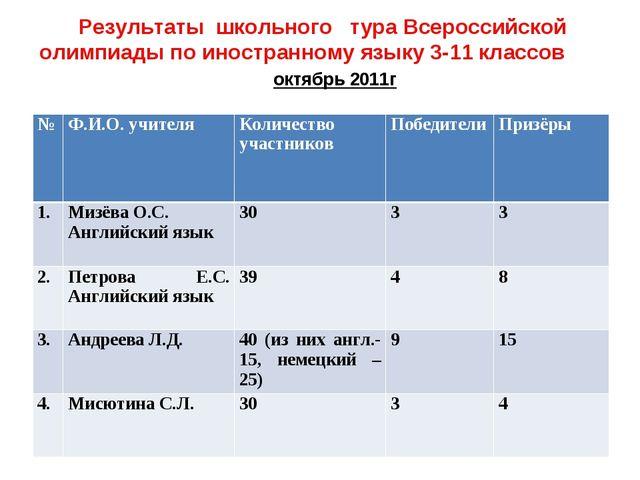 Результаты школьного тура Всероссийской олимпиады по иностранному языку 3-11...