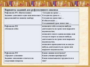 Варианты заданий для рефлексивного анализа Рефлексия №1 «Впечатление» Задани