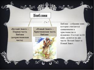 Библия «Ветхий Завет» - Первая часть Библии (дохристианская часть) «Новый Зав