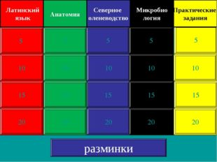 10 15 20 5 10 15 20 5 10 15 20 5 10 15 20 5 10 15 20 5 Латинский язык Анатоми