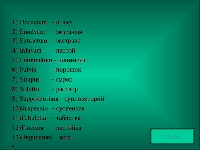 Decoctum- отвар Emulsum- эмульсия Extractum- экстракт Infusum- настой Li...