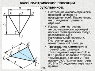 Аксонометрические проекции многоугольников. Построение аксонометрических прое