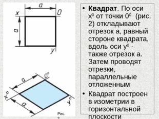 Квадрат. По оси х0от точки 00 (рис. 2) откладывают отрезок а, равный сторо