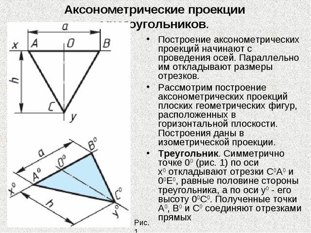 Аксонометрические проекции многоугольников. Построение аксонометрических прое...