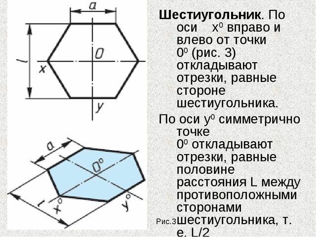 Шестиугольник. По оси х0вправо и влево от точки 00(рис. 3) откладывают отр...