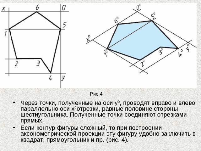 Через точки, полученные на оси у0, проводят вправо и влево параллельно оси х...