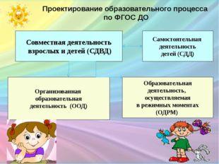 Проектирование образовательного процесса по ФГОС ДО Совместная деятельность в