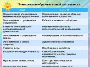Планирование образовательной деятельности. ООД ОДРМ Формирование элементарных