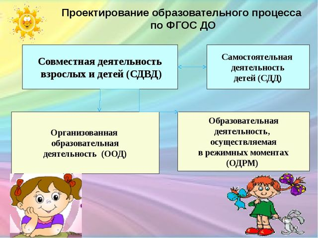 Проектирование образовательного процесса по ФГОС ДО Совместная деятельность в...