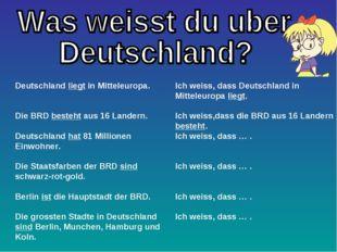 Deutschland liegt in Mitteleuropa. Die BRD besteht aus 16 Landern. Deutschlan