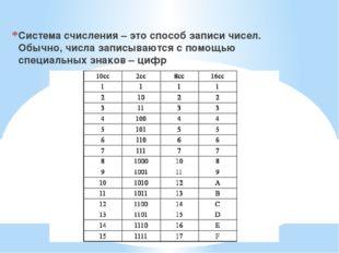Система счисления – это способ записи чисел. Обычно, числа записываются с пом