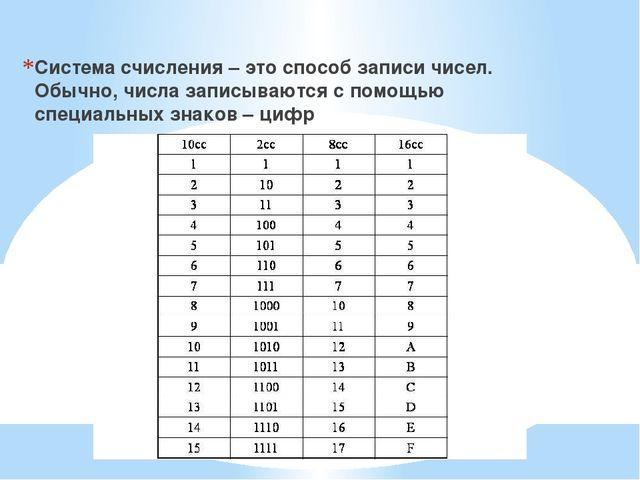 Система счисления – это способ записи чисел. Обычно, числа записываются с пом...