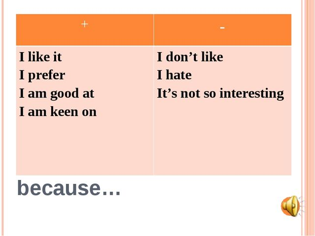 because… + - I like it I prefer I am good at I am keen on I don't like I hate...