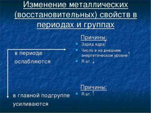 Изменение металлических (восстановительных) свойств в периодах и группах в пе