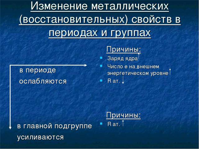 Изменение металлических (восстановительных) свойств в периодах и группах в пе...