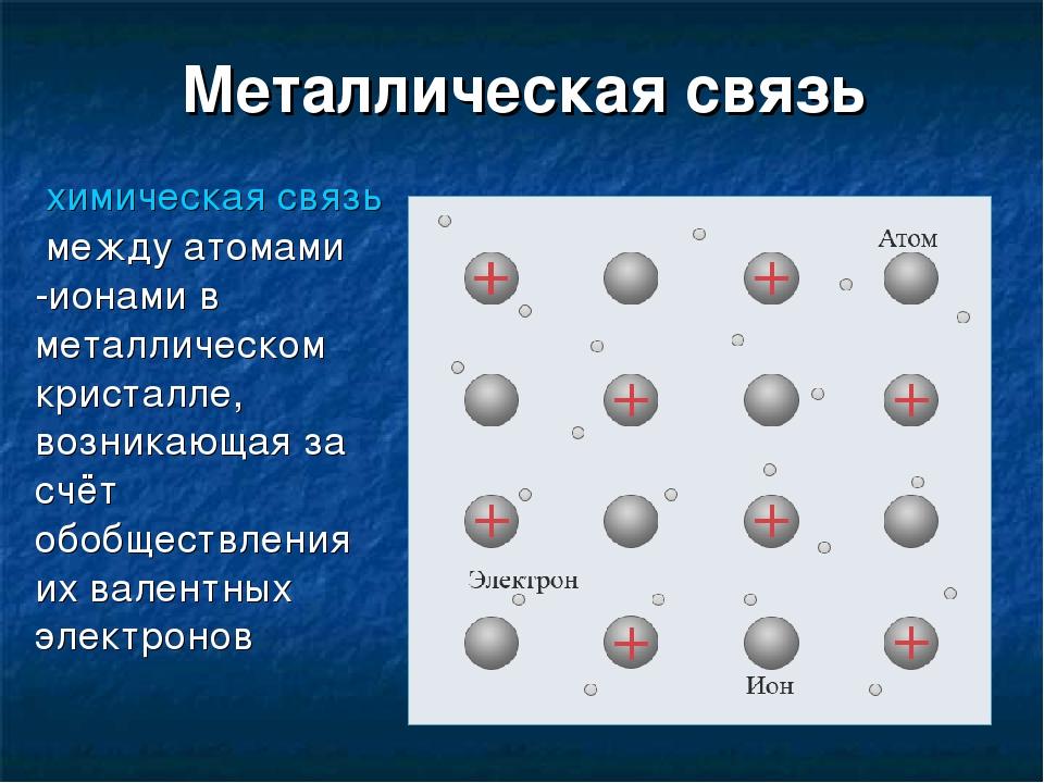 Металлическая связь химическая связьмежду атомами -ионами в металлическом к...